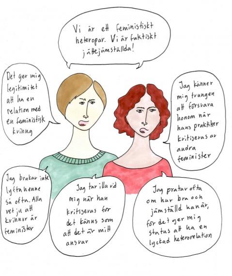 feministisktheteropar