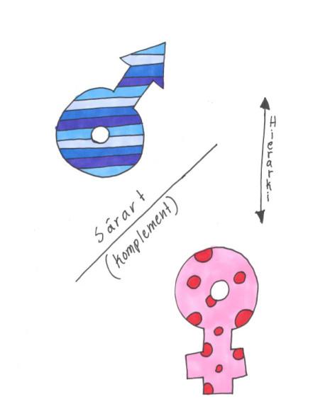 genussystem
